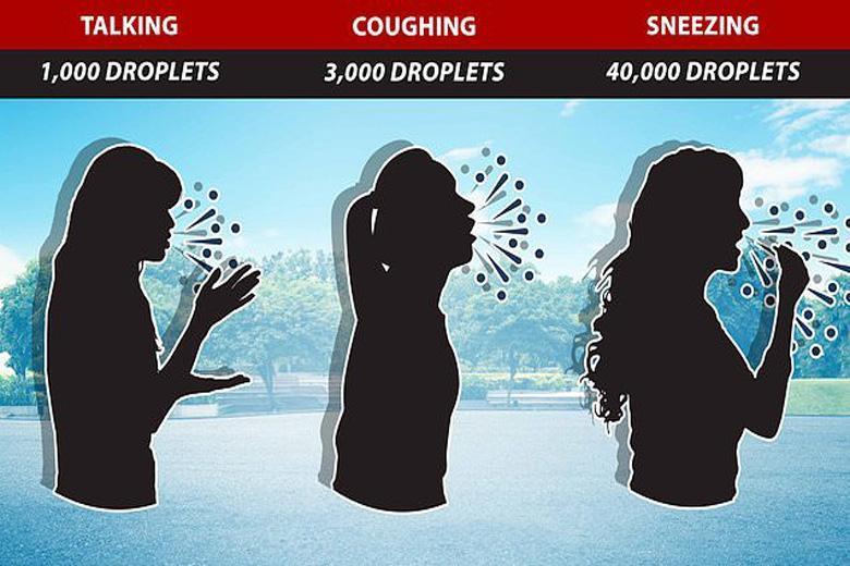 عطسه، سرفه و حرف زدن چه تعداد قطره آلوده به ویروس پخش می نمایند؟