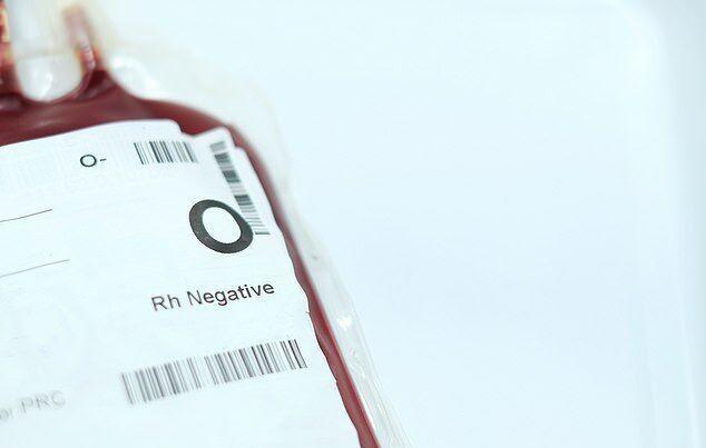 ابتلا به کرونا در کدام گروه های خونی کمتر است؟